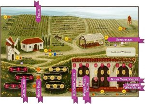 Viticulture: essential edition persoonlijk spelersbord - Boxing meeples - board game review